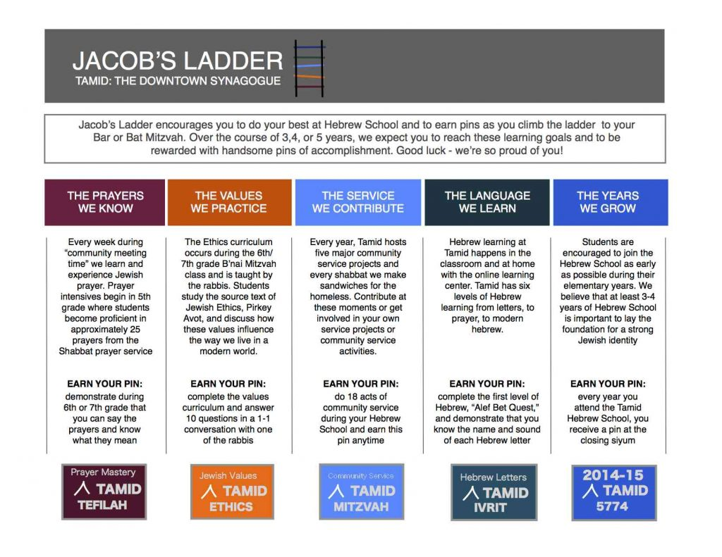 Pins Jacob's Ladder JPEG 5774