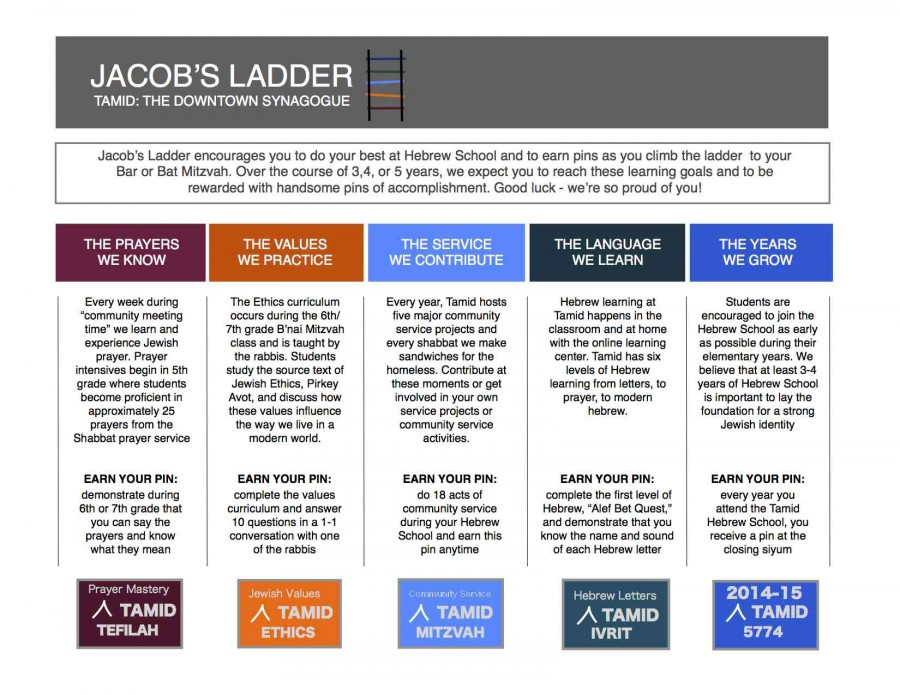 Jacob s Ladder Pins