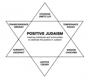 Positive Judaism Star of David
